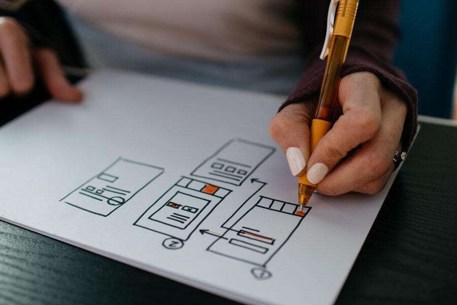 Formatos de anuncios digitales: guía definitiva para principiantes